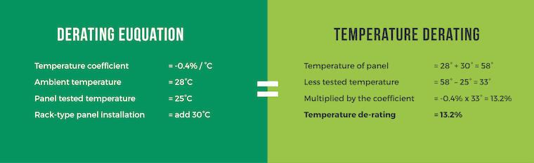 example showing the temperature derating using equation
